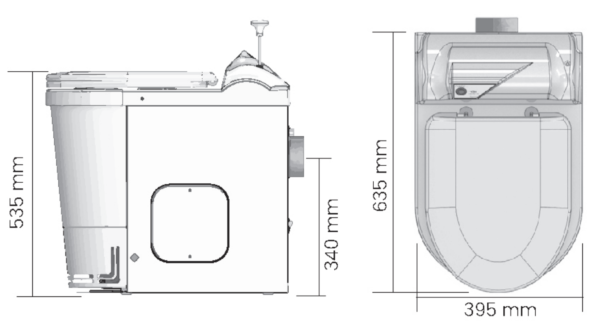 Separett CINDI Basic Dimensions
