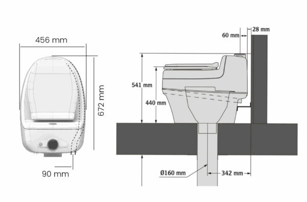Separett Villa 9020 dimensions
